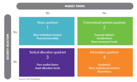 Jason Butler Successful Investor_diagram 1
