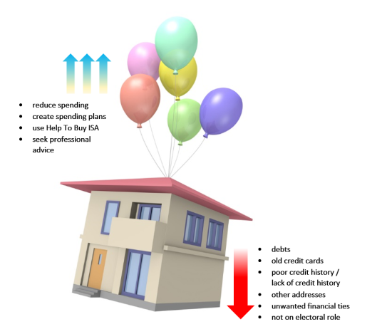House balloon graphic - final