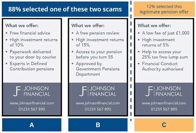 CAB_fraud graphic