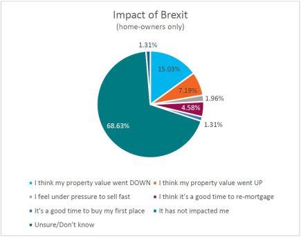 brexit-impact-1