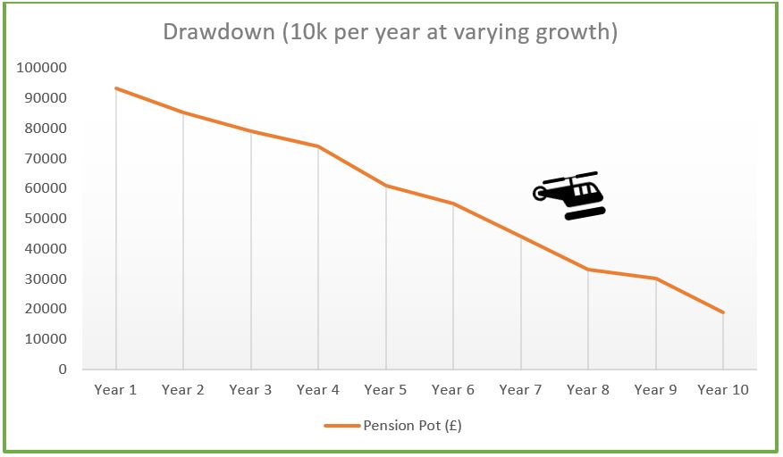 drawdown-bumpy-graph