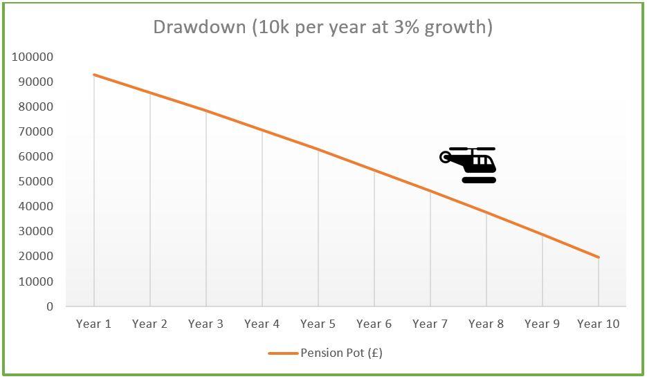 drawdown-graph