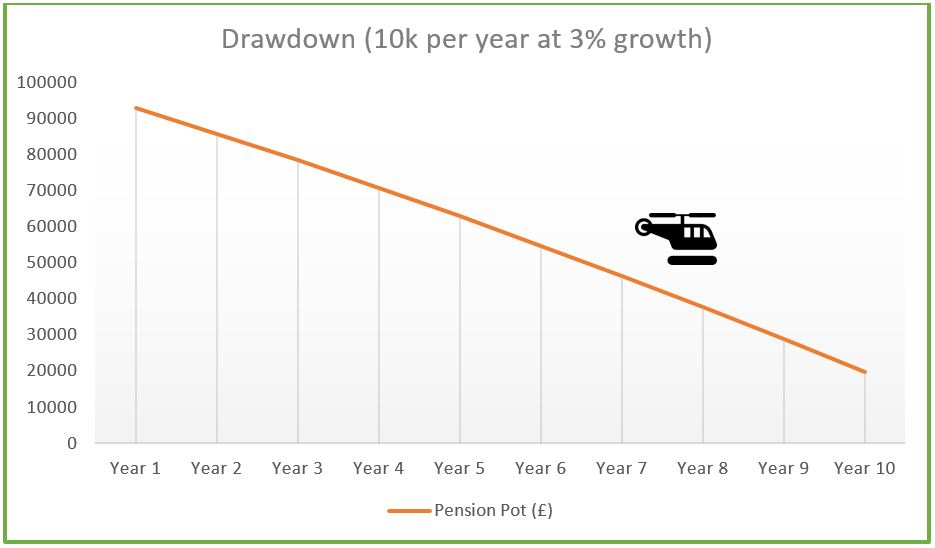drawdown-graph