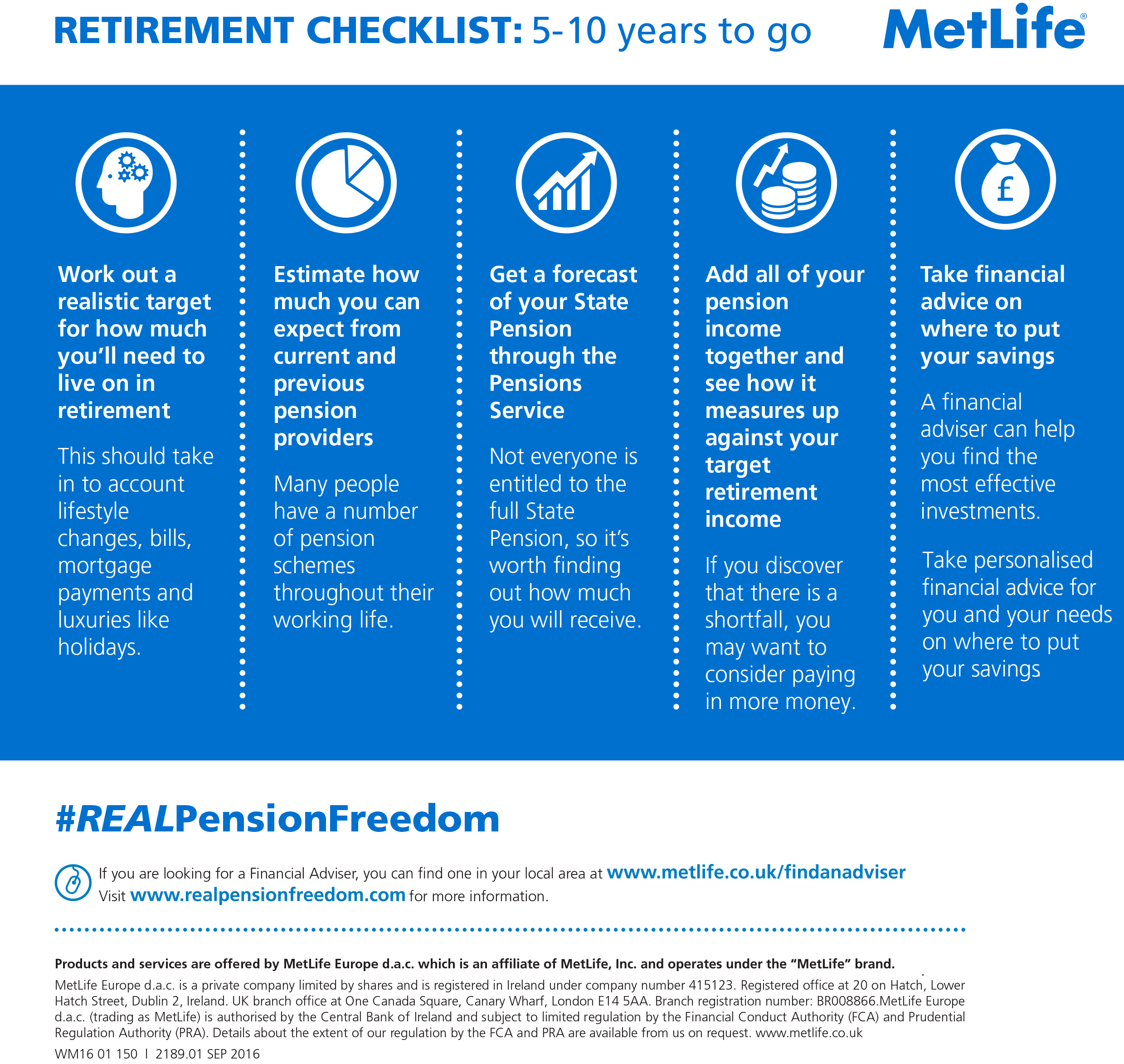 retirement-checklist-realpensionfreedom